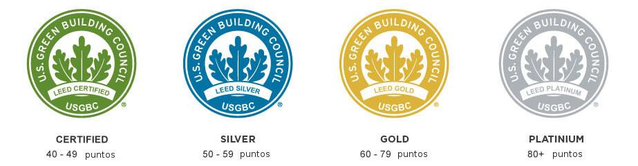 certificacion-leed-valencia-castellon-alicante